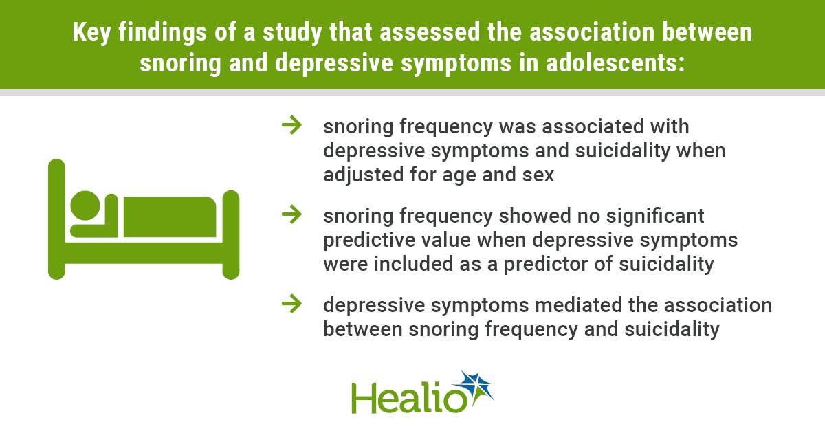 Snoring and depressive symptoms